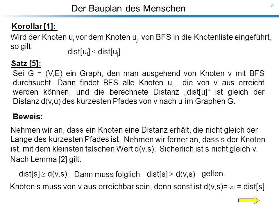 Korollar [1]: Wird der Knoten ui vor dem Knoten uj von BFS in die Knotenliste eingeführt, so gilt: